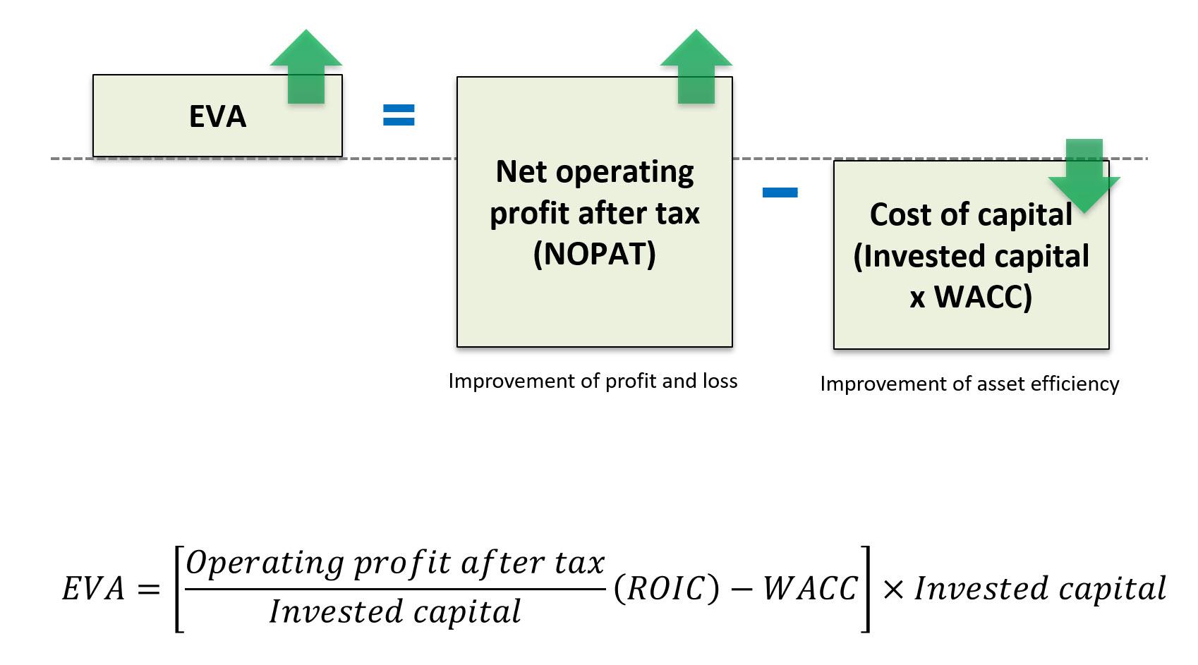The economics of reliability