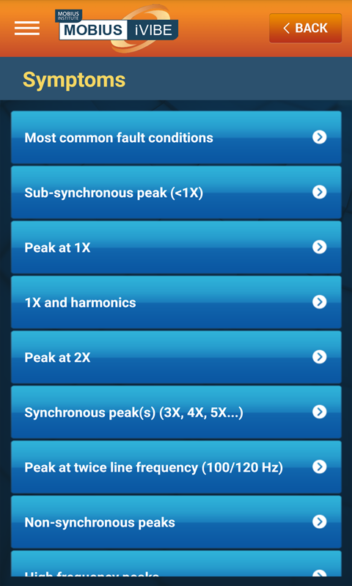 Mobius iVibe Symptoms Page
